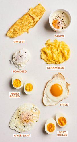 蛋類料理有多樣性變化
